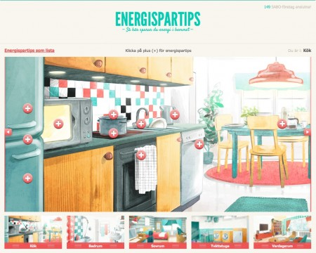 energispartips